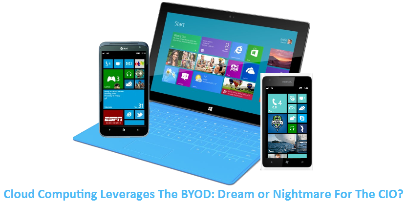 cloud-computing-byod-bring-your-own-device
