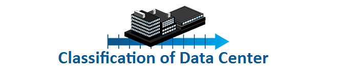 Classification-of-Data-Center
