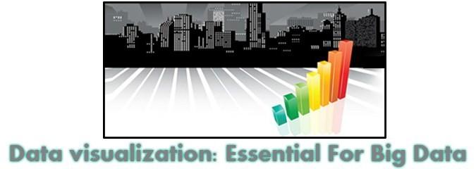 Data-visualization-Big-Data